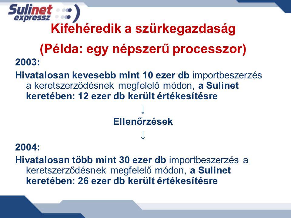 Kifehéredik a szürkegazdaság (Példa: egy népszerű processzor) 2003: Hivatalosan kevesebb mint 10 ezer db importbeszerzés a keretszerződésnek megfelelő