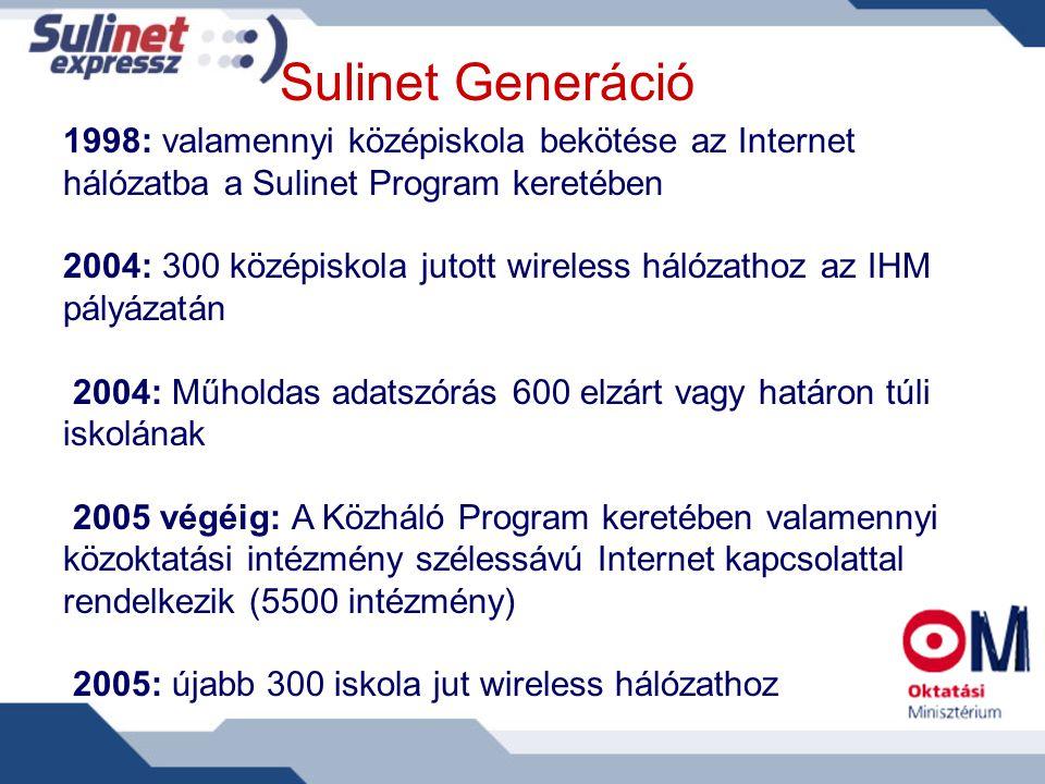 Sulinet Generáció 1998: valamennyi középiskola bekötése az Internet hálózatba a Sulinet Program keretében 2004: 300 középiskola jutott wireless hálóza