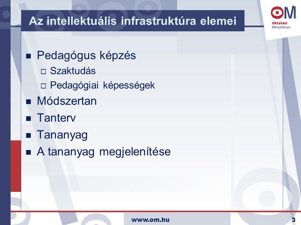 www.om.hu4 Az elemek illesztése Tanterv TananyagMegjelenítés Módszertan