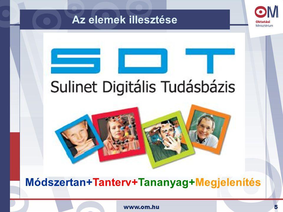 www.om.hu6 Az IKT szerepe az oktatásban n A pedagógusok számára  Korlátlan hozzáférés az információkhoz  Alacsonyabb költség és időigény  Rutinfeladatok kiváltása, munkateher csökkenés  Szakmai fejlődés kiszélesedése  Lehetőség az együttműködésre másokkal  A NAT lehetőségeink kihasználása az alternatív módon szerkeszthető tananyag tartalmakkal  Továbbképzés