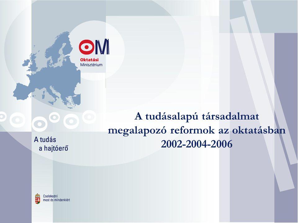 A tudásalapú társadalmat megalapozó reformok az oktatásban 2002-2004-2006