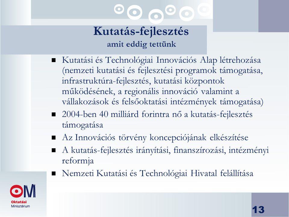 13 n Kutatási és Technológiai Innovációs Alap létrehozása (nemzeti kutatási és fejlesztési programok támogatása, infrastruktúra-fejlesztés, kutatási központok működésének, a regionális innováció valamint a vállakozások és felsőoktatási intézmények támogatása) n 2004-ben 40 milliárd forintra nő a kutatás-fejlesztés támogatása n Az Innovációs törvény koncepciójának elkészítése n A kutatás-fejlesztés irányítási, finanszírozási, intézményi reformja n Nemzeti Kutatási és Technológiai Hivatal felállítása Kutatás-fejlesztés amit eddig tettünk