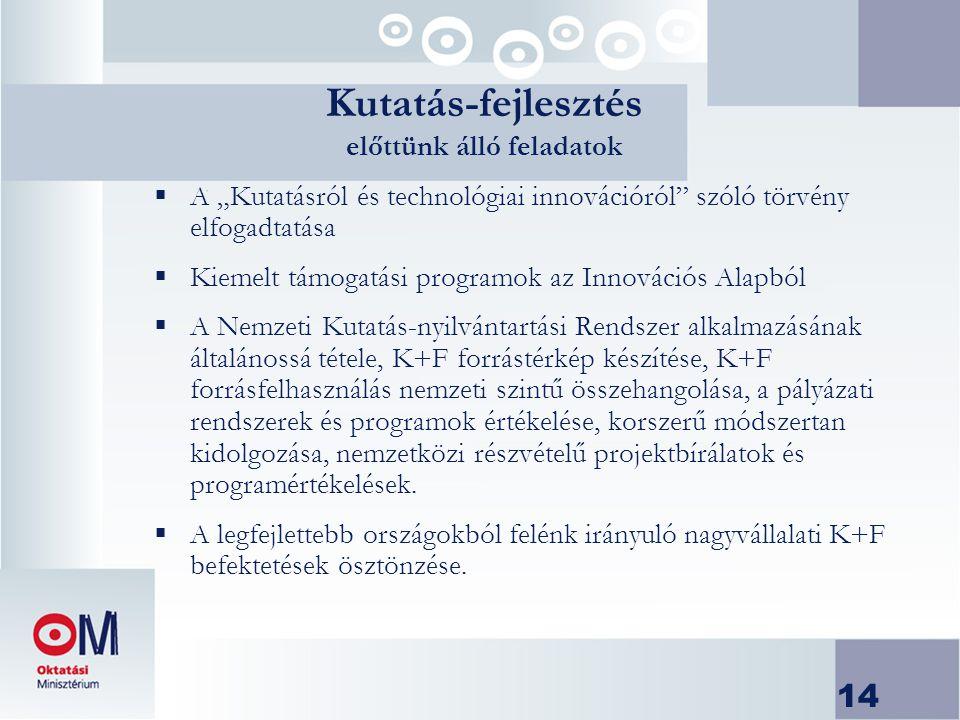 """14  A """"Kutatásról és technológiai innovációról szóló törvény elfogadtatása  Kiemelt támogatási programok az Innovációs Alapból  A Nemzeti Kutatás-nyilvántartási Rendszer alkalmazásának általánossá tétele, K+F forrástérkép készítése, K+F forrásfelhasználás nemzeti szintű összehangolása, a pályázati rendszerek és programok értékelése, korszerű módszertan kidolgozása, nemzetközi részvételű projektbírálatok és programértékelések."""