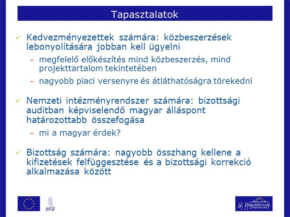 Tapasztalatok Kedvezményezettek számára: közbeszerzések lebonyolítására jobban kell ügyelni – megfelelő előkészítés mind közbeszerzés, mind projekttartalom tekintetében – nagyobb piaci versenyre és átláthatóságra törekedni Nemzeti intézményrendszer számára: bizottsági auditban képviselendő magyar álláspont határozottabb összefogása – mi a magyar érdek.