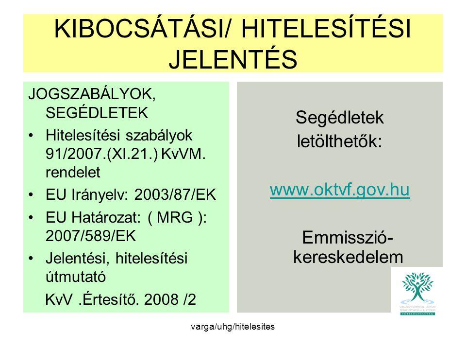 varga/uhg/hitelesites HITELESÍTÉSI KÖVETELMÉNYEK 2003/87/EK ill.