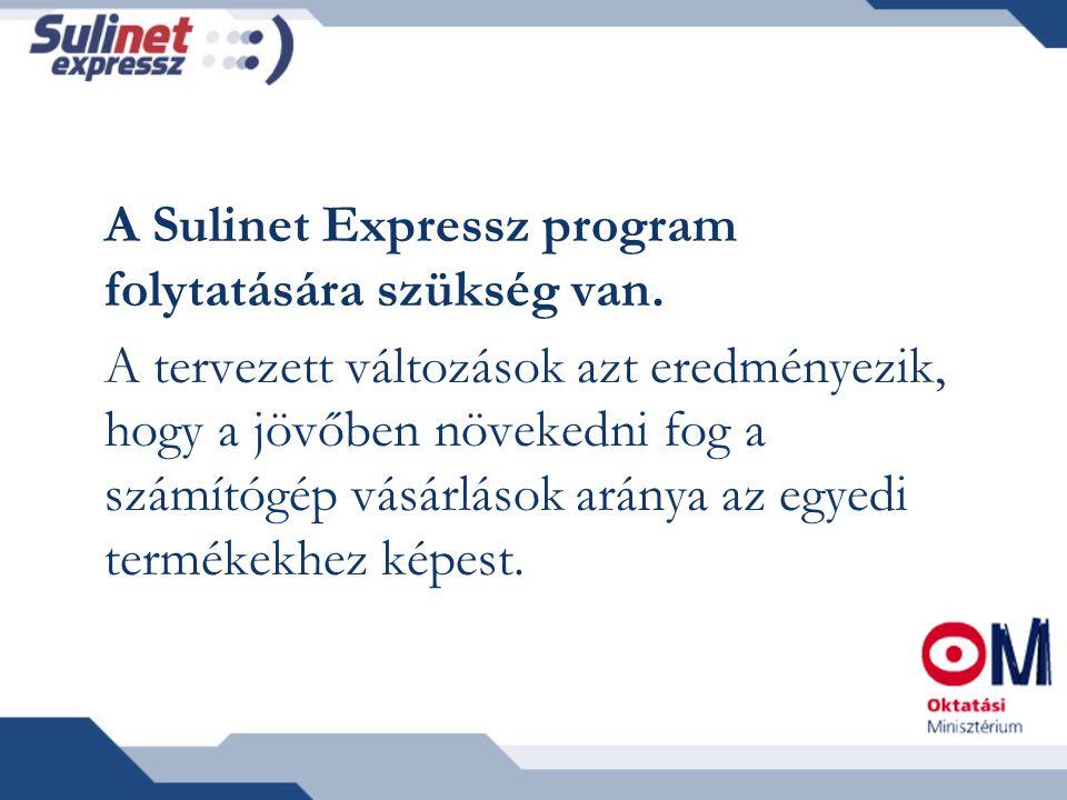 A Sulinet Expressz program folytatására szükség van.