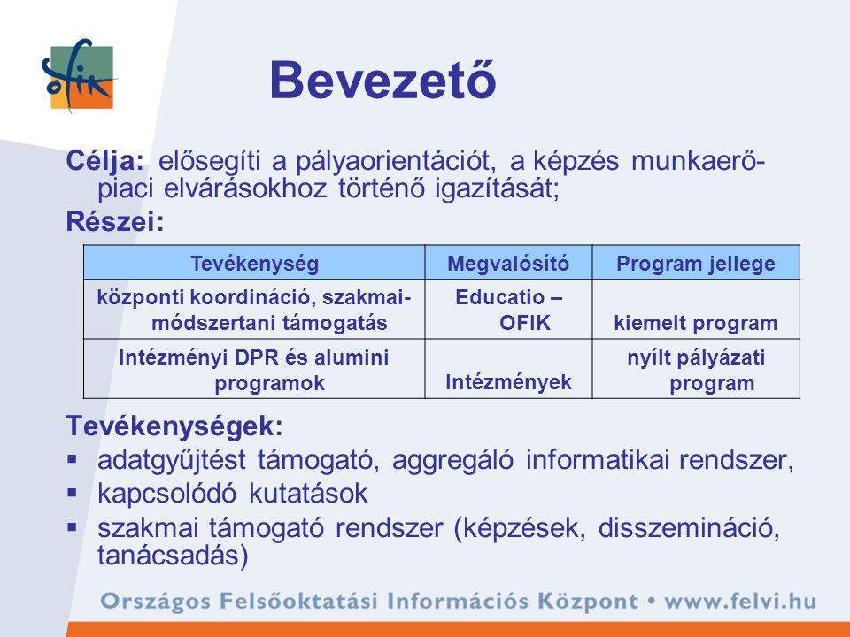 Bevezető Célja: elősegíti a pályaorientációt, a képzés munkaerő- piaci elvárásokhoz történő igazítását; Részei: Tevékenységek:  adatgyűjtést támogató
