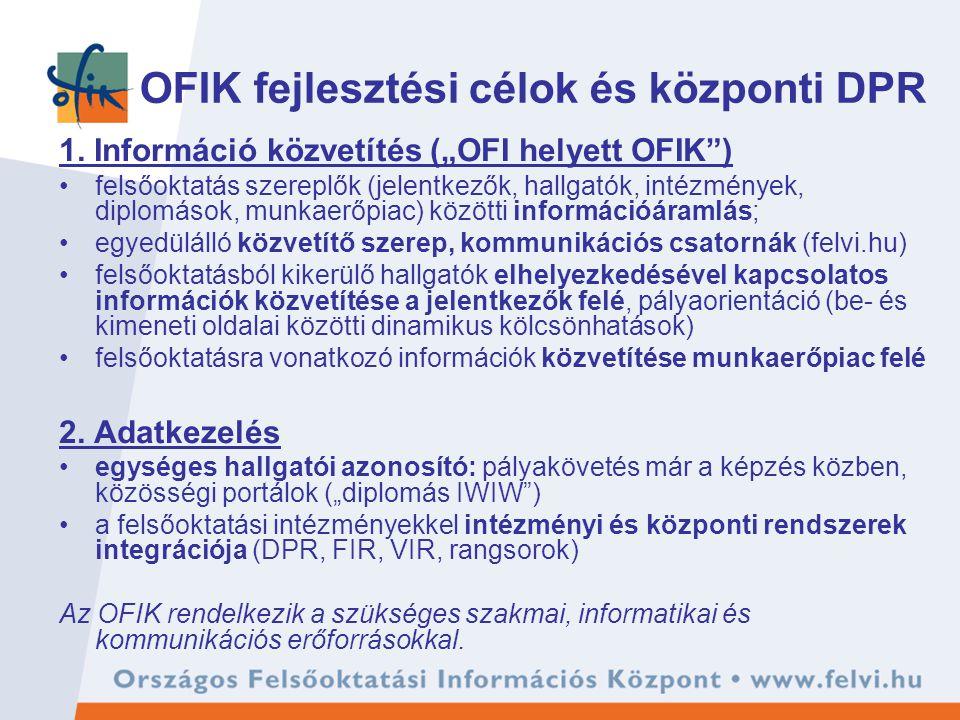 """OFIK fejlesztési célok és központi DPR 1. Információ közvetítés (""""OFI helyett OFIK"""") felsőoktatás szereplők (jelentkezők, hallgatók, intézmények, dipl"""