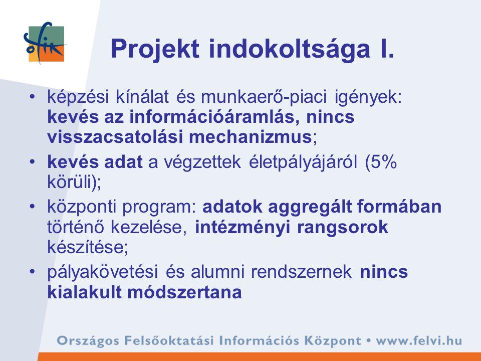 Projekt indokoltsága II.