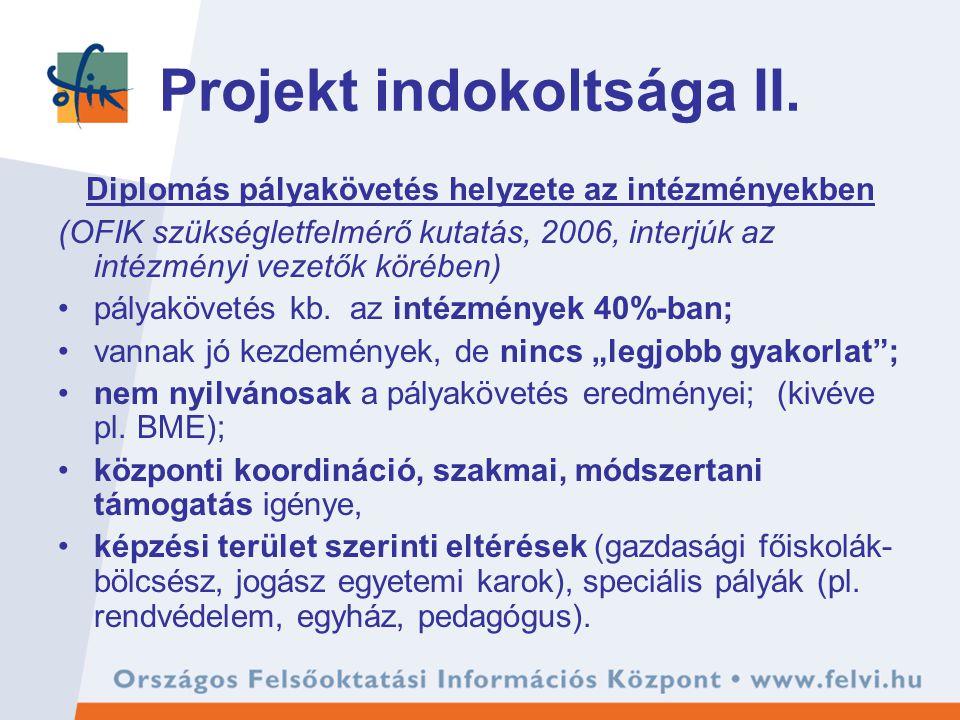 Projekt indokoltsága II. Diplomás pályakövetés helyzete az intézményekben (OFIK szükségletfelmérő kutatás, 2006, interjúk az intézményi vezetők körébe