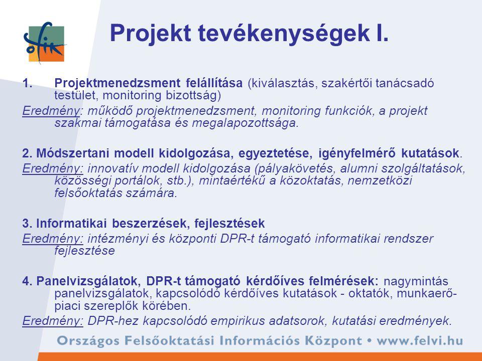 Projekt tevékenységek I. 1.Projektmenedzsment felállítása (kiválasztás, szakértői tanácsadó testület, monitoring bizottság) Eredmény: működő projektme