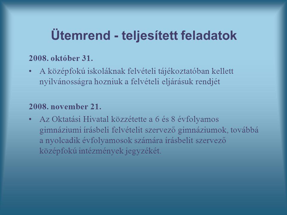 Ütemrend - teljesített feladatok 2008. október 31.