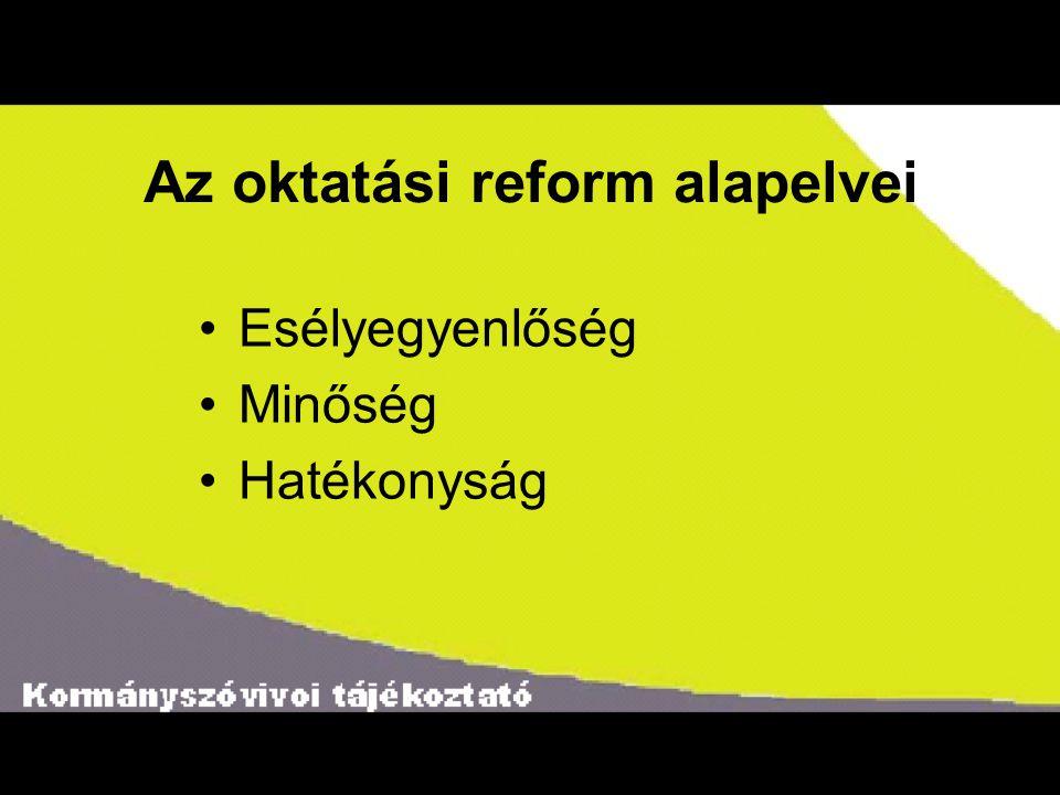 Az oktatási reform alapelvei Esélyegyenlőség Minőség Hatékonyság