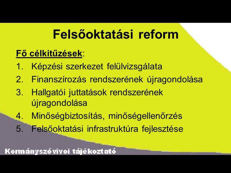 Felsőoktatási reform Fő célkitűzések: 1.Képzési szerkezet felülvizsgálata 2.Finanszírozás rendszerének újragondolása 3.Hallgatói juttatások rendszerén