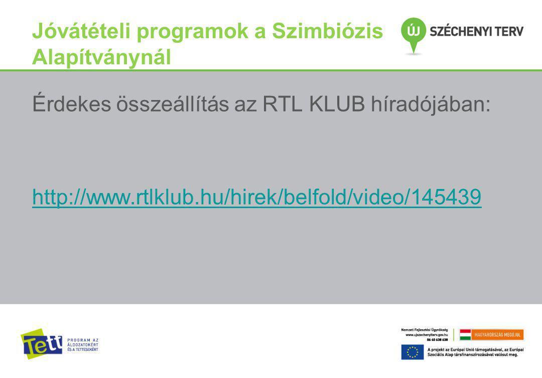 Jóvátételi programok a Szimbiózis Alapítványnál Érdekes összeállítás az RTL KLUB híradójában: http://www.rtlklub.hu/hirek/belfold/video/145439