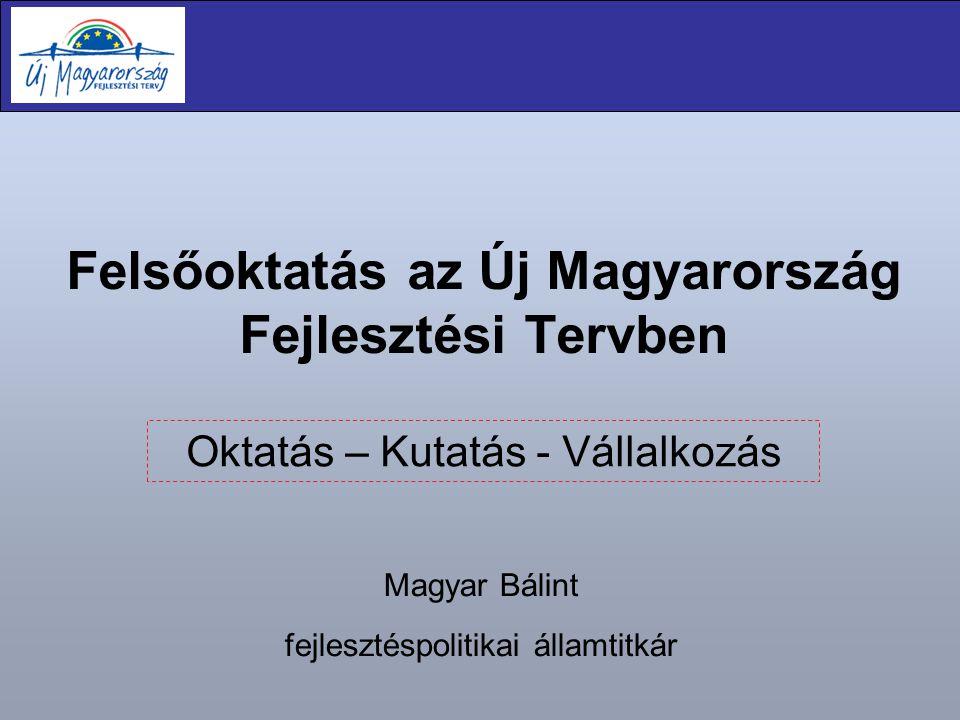 Felsőoktatás az Új Magyarország Fejlesztési Tervben Magyar Bálint fejlesztéspolitikai államtitkár Oktatás – Kutatás - Vállalkozás