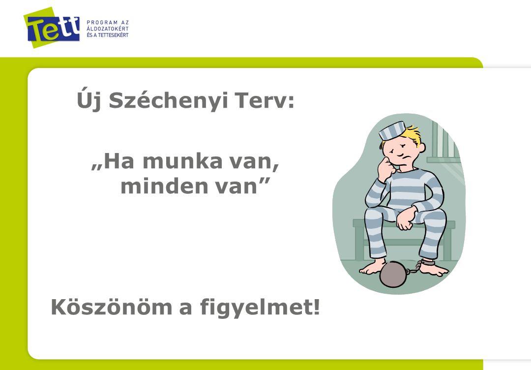 """Új Széchenyi Terv: """"Ha munka van, minden van Köszönöm a figyelmet!"""