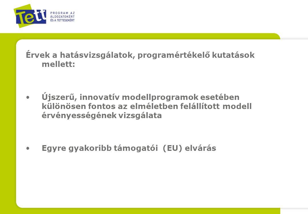 Érvek a hatásvizsgálatok, programértékelő kutatások mellett: Újszerű, innovatív modellprogramok esetében különösen fontos az elméletben felállított modell érvényességének vizsgálata Egyre gyakoribb támogatói (EU) elvárás