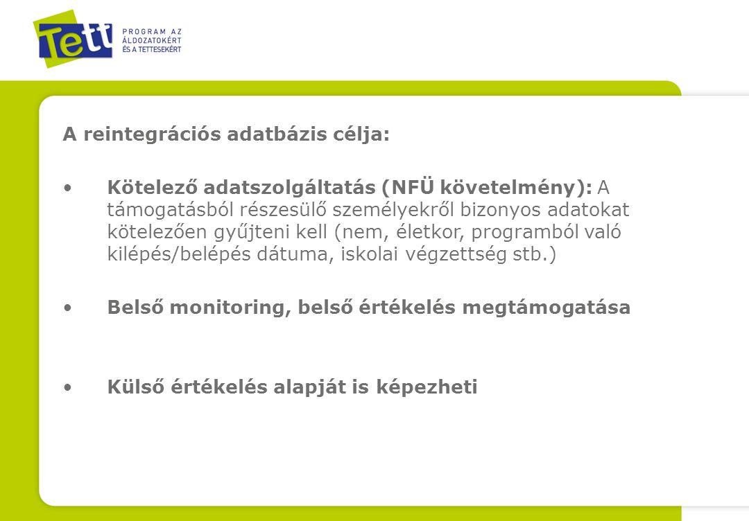 A reintegrációs adatbázis célja: Kötelező adatszolgáltatás (NFÜ követelmény): A támogatásból részesülő személyekről bizonyos adatokat kötelezően gyűjteni kell (nem, életkor, programból való kilépés/belépés dátuma, iskolai végzettség stb.) Belső monitoring, belső értékelés megtámogatása Külső értékelés alapját is képezheti