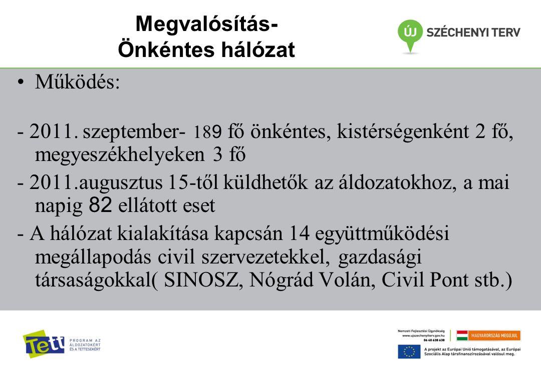 Megvalósítás- Önkéntes hálózat Működés: - 2011. szeptember- 18 9 fő önkéntes, kistérségenként 2 fő, megyeszékhelyeken 3 fő - 2011.augusztus 15-től kül