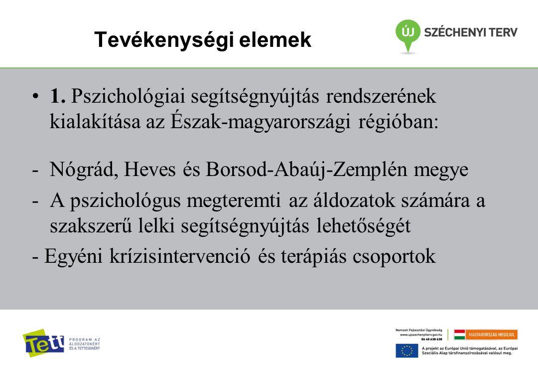 Tevékenységi elemek 1. Pszichológiai segítségnyújtás rendszerének kialakítása az Észak-magyarországi régióban: -Nógrád, Heves és Borsod-Abaúj-Zemplén
