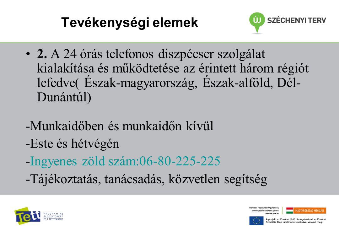 Tevékenységi elemek 2. A 24 órás telefonos diszpécser szolgálat kialakítása és működtetése az érintett három régiót lefedve( Észak-magyarország, Észak