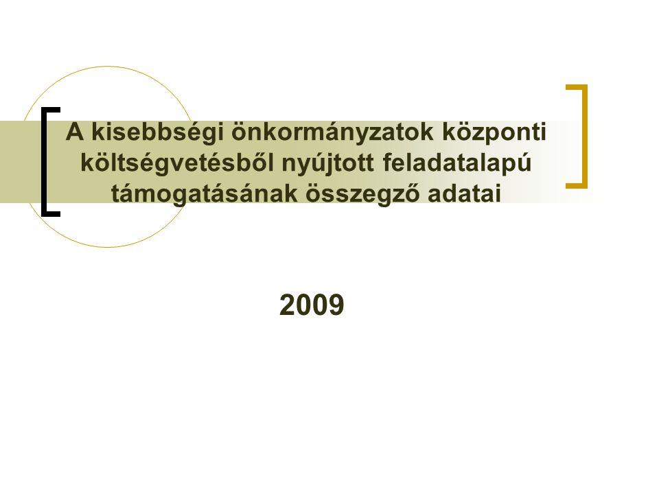 A kisebbségi önkormányzatok központi költségvetésből nyújtott feladatalapú támogatásának összegző adatai 2009
