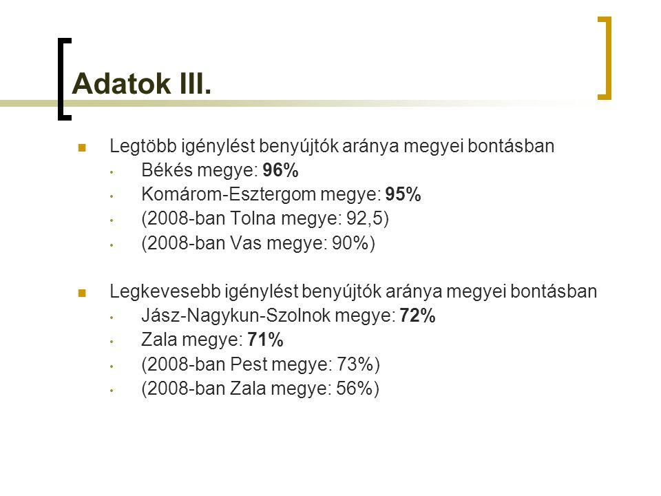 Adatok IV.