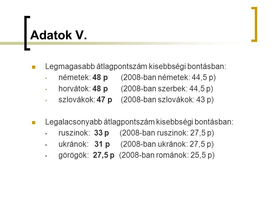 Adatok VI.