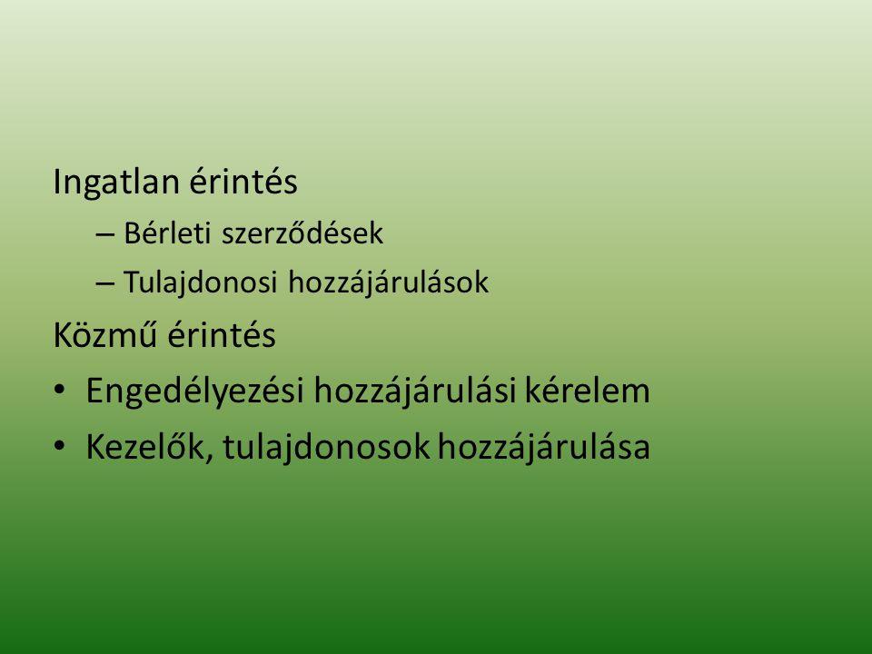 Talajvédelmi terv (öntözést megalapozó) Telepi munka Laborvizsgálatok Szakértői szakvélemény Talajvédelmi rekultivációt megalapozó terv Humuszgazdálkodási terv Vízszolgáltatói nyilatkozat