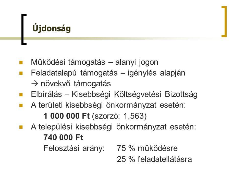 Újdonság Működési támogatás – alanyi jogon Feladatalapú támogatás – igénylés alapján  növekvő támogatás Elbírálás – Kisebbségi Költségvetési Bizottság A területi kisebbségi önkormányzat esetén: 1 000 000 Ft (szorzó: 1,563) A települési kisebbségi önkormányzat esetén: 740 000 Ft Felosztási arány: 75 % működésre 25 % feladatellátásra
