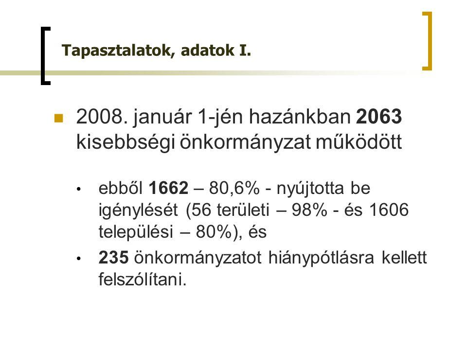 Tapasztalatok, adatok I.2008.