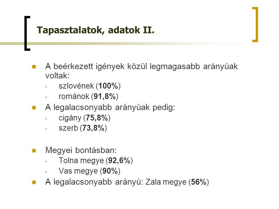 Tapasztalatok, adatok II.