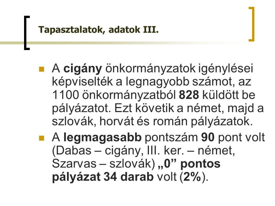 Tapasztalatok, adatok III.