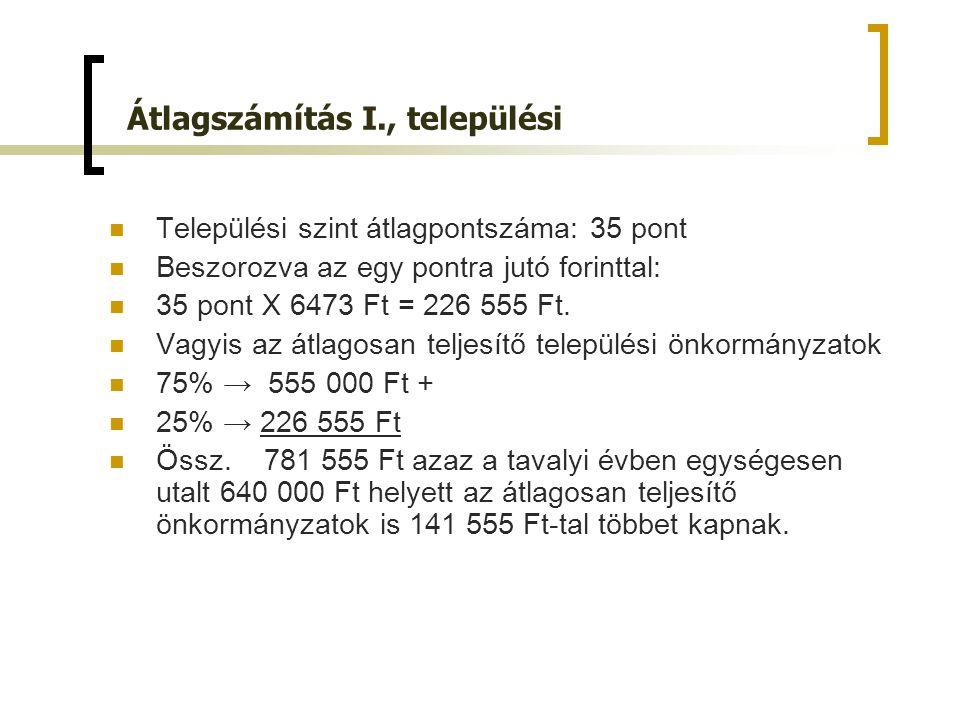 Átlagszámítás I., települési Települési szint átlagpontszáma: 35 pont Beszorozva az egy pontra jutó forinttal: 35 pont X 6473 Ft = 226 555 Ft.