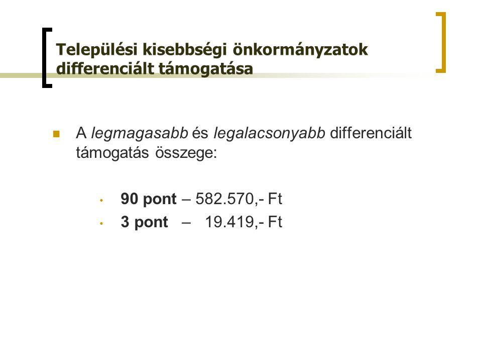 A legmagasabb és legalacsonyabb differenciált támogatás összege: 90 pont – 582.570,- Ft 3 pont – 19.419,- Ft Települési kisebbségi önkormányzatok differenciált támogatása