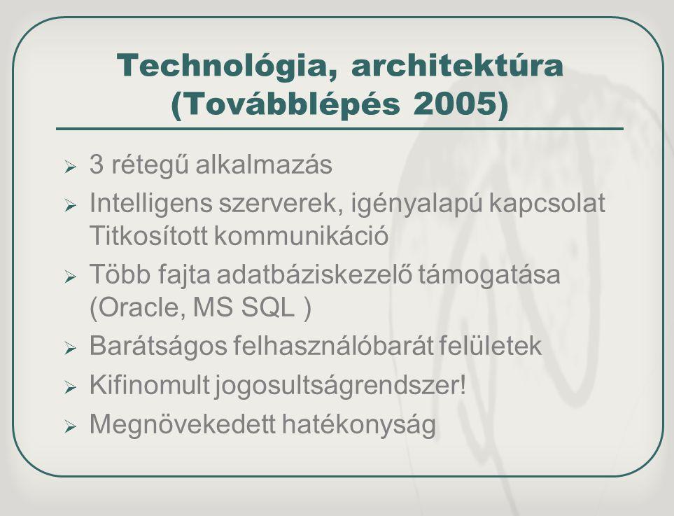 Technológia, architektúra (Továbblépés 2005)  3 rétegű alkalmazás  Intelligens szerverek, igényalapú kapcsolat Titkosított kommunikáció  Több fajta