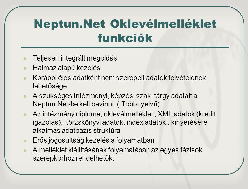 Neptun.Net Oklevélmelléklet funkciók Teljesen integrált megoldás Halmaz alapú kezelés Korábbi éles adatként nem szerepelt adatok felvételének lehetősé