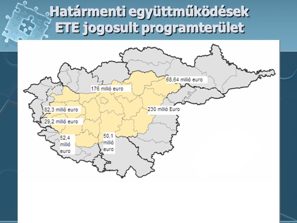 Határmenti együttműködések ETE jogosult programterület