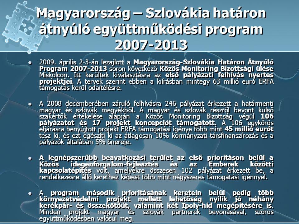 Magyarország – Szlovákia határon átnyúló együttműködési program 2007-2013 2009.