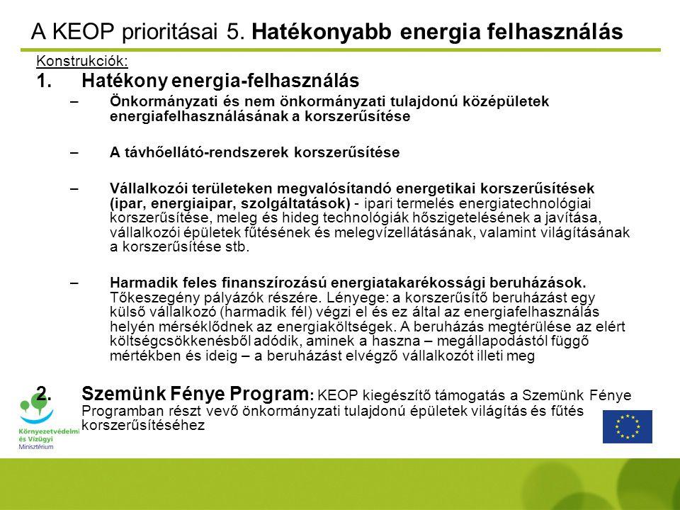 A KEOP prioritásai 5.