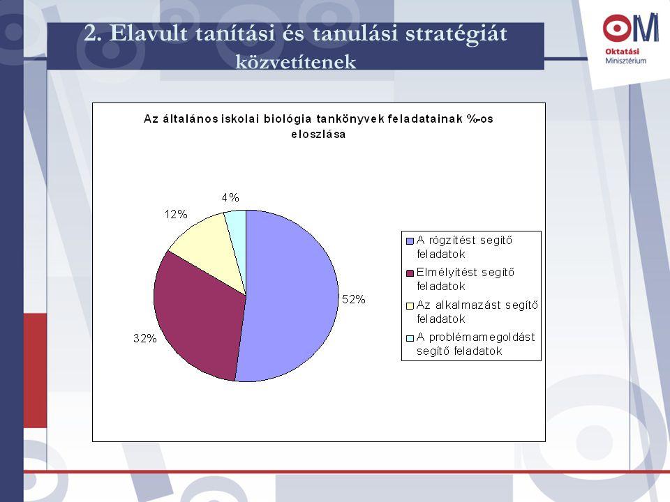 2. Elavult tanítási és tanulási stratégiát közvetítenek