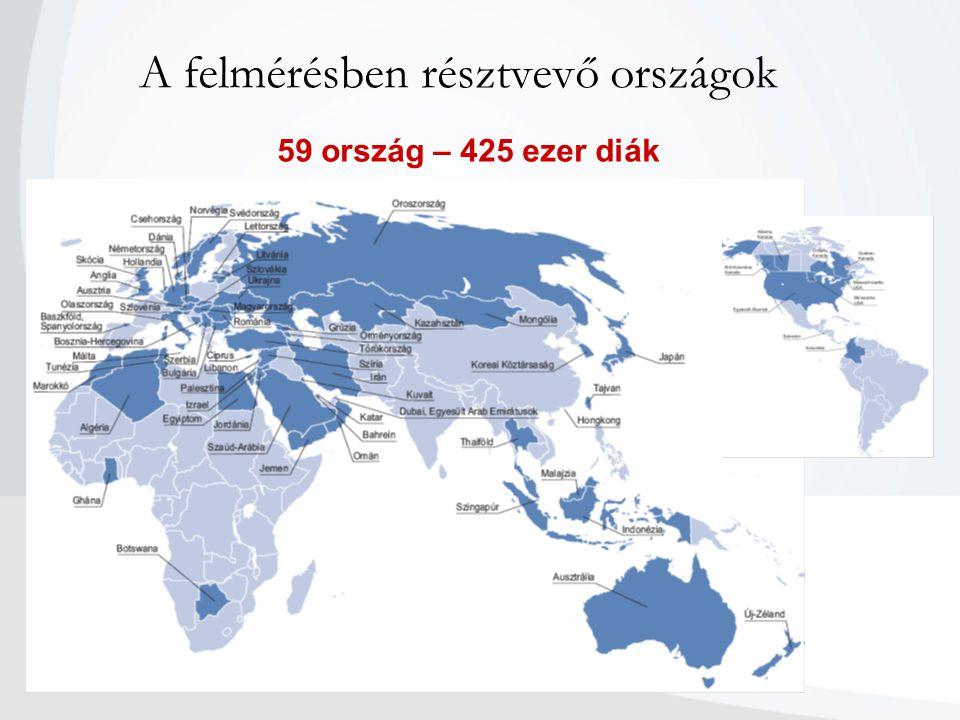 A felmérésben résztvevő országok 59 ország – 425 ezer diák