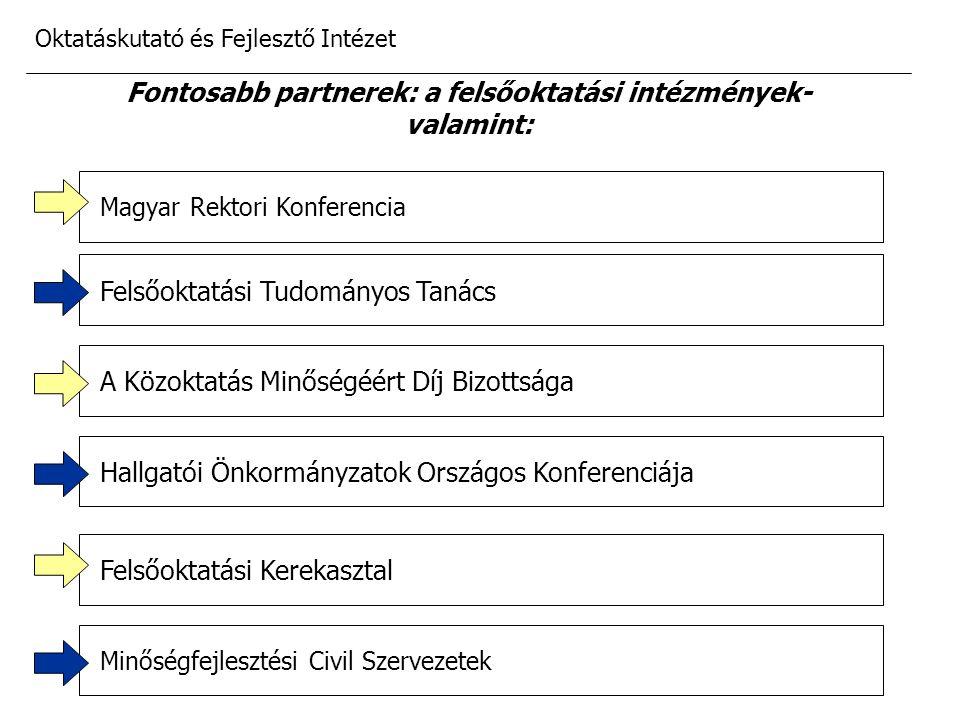 Oktatáskutató és Fejlesztő Intézet Fontosabb partnerek: a felsőoktatási intézmények- valamint: Magyar Rektori Konferencia Felsőoktatási Tudományos Tan