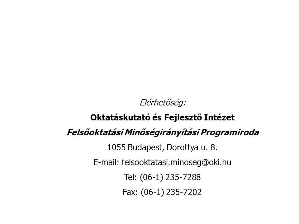 Elérhetőség: Oktatáskutató és Fejlesztő Intézet Felsőoktatási Minőségirányítási Programiroda 1055 Budapest, Dorottya u. 8. E-mail: felsooktatasi.minos