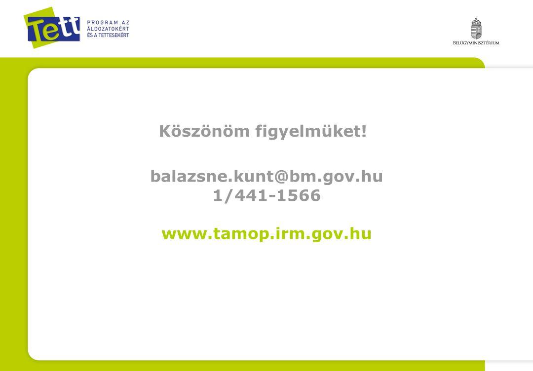 Köszönöm figyelmüket! balazsne.kunt@bm.gov.hu 1/441-1566 www.tamop.irm.gov.hu