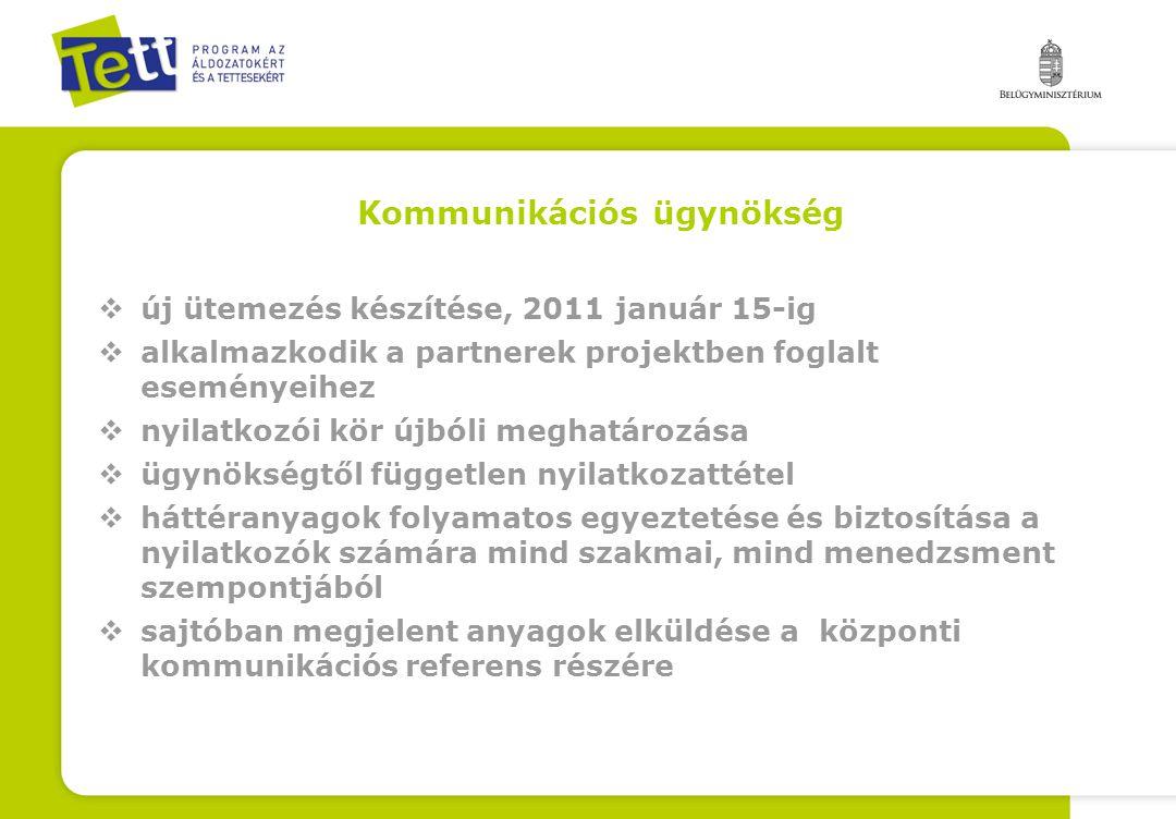 Kommunikációs ügynökség  új ütemezés készítése, 2011 január 15-ig  alkalmazkodik a partnerek projektben foglalt eseményeihez  nyilatkozói kör újból