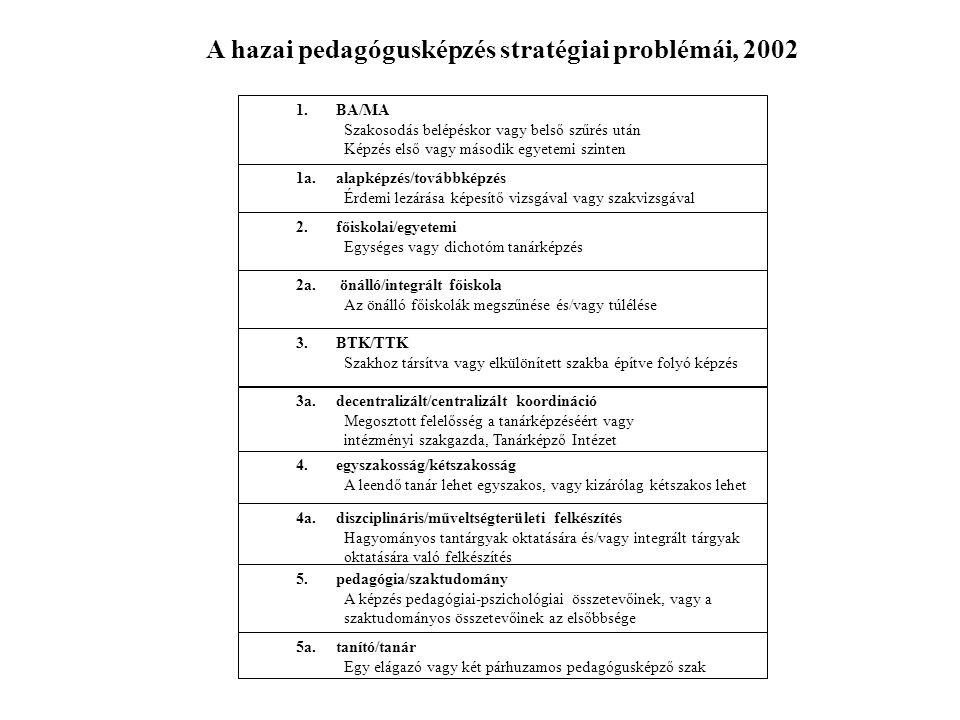 A hazai pedagógusképzés stratégiai problémái, 2002 1a.