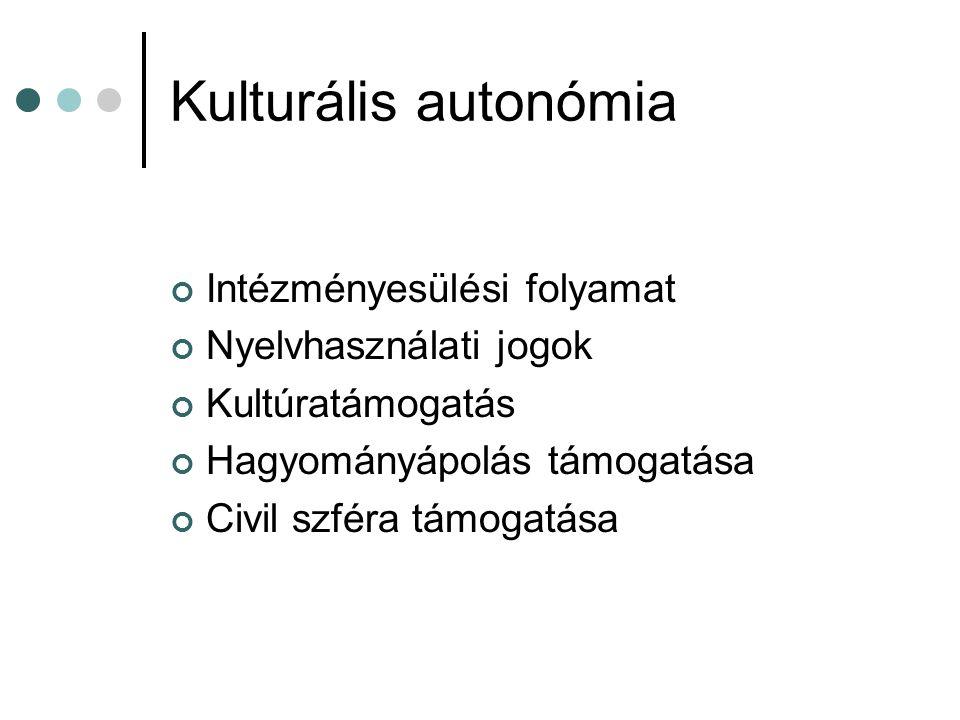 Kulturális autonómia Intézményesülési folyamat Nyelvhasználati jogok Kultúratámogatás Hagyományápolás támogatása Civil szféra támogatása
