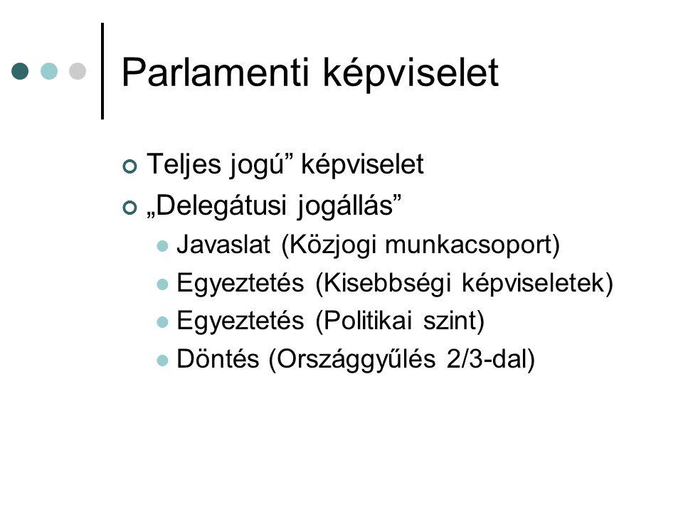 """Parlamenti képviselet Teljes jogú képviselet """"Delegátusi jogállás Javaslat (Közjogi munkacsoport) Egyeztetés (Kisebbségi képviseletek) Egyeztetés (Politikai szint) Döntés (Országgyűlés 2/3-dal)"""